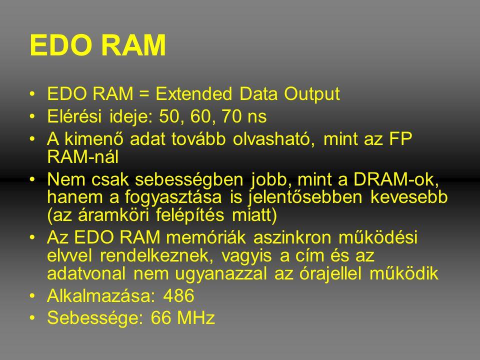 EDO RAM •EDO RAM = Extended Data Output •Elérési ideje: 50, 60, 70 ns •A kimenő adat tovább olvasható, mint az FP RAM-nál •Nem csak sebességben jobb,