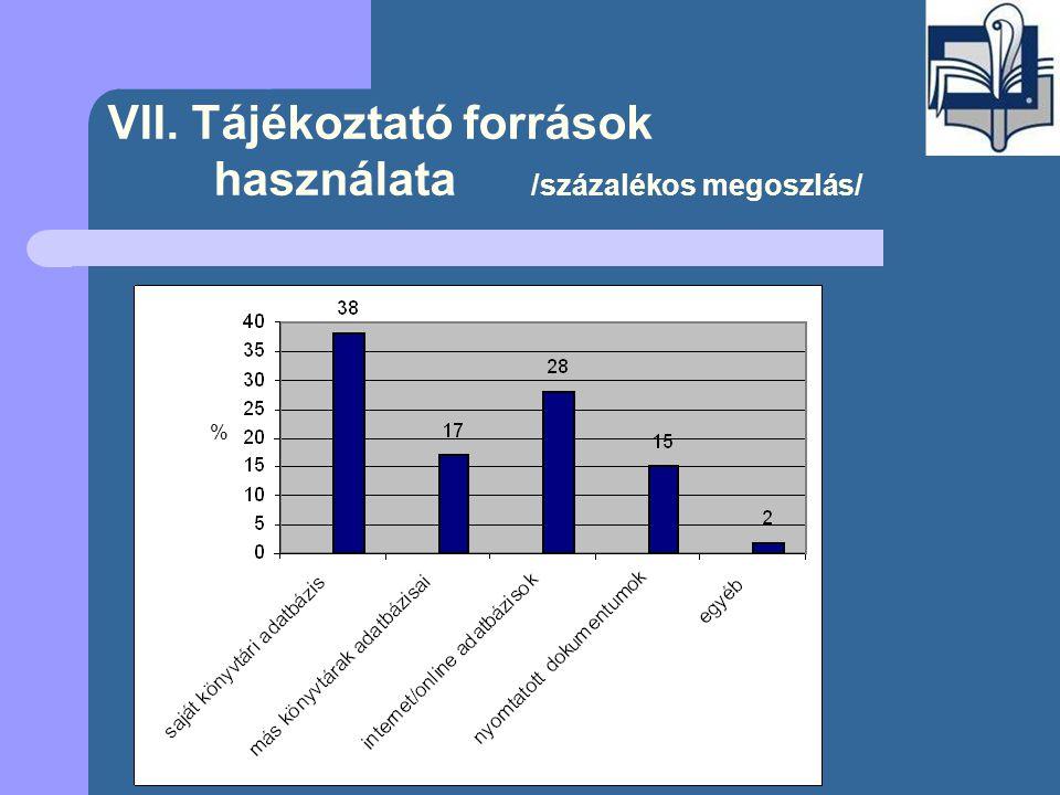 VII. Tájékoztató források használata /százalékos megoszlás/ %