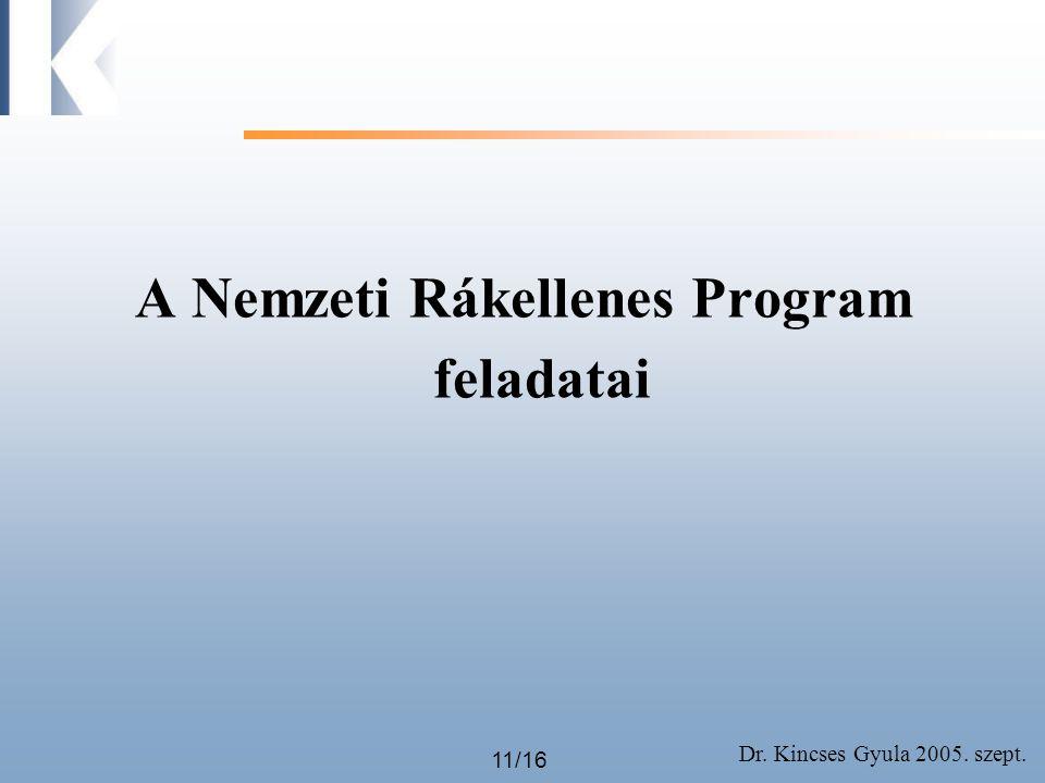 Dr. Kincses Gyula 2005. szept. 11/16 A Nemzeti Rákellenes Program feladatai