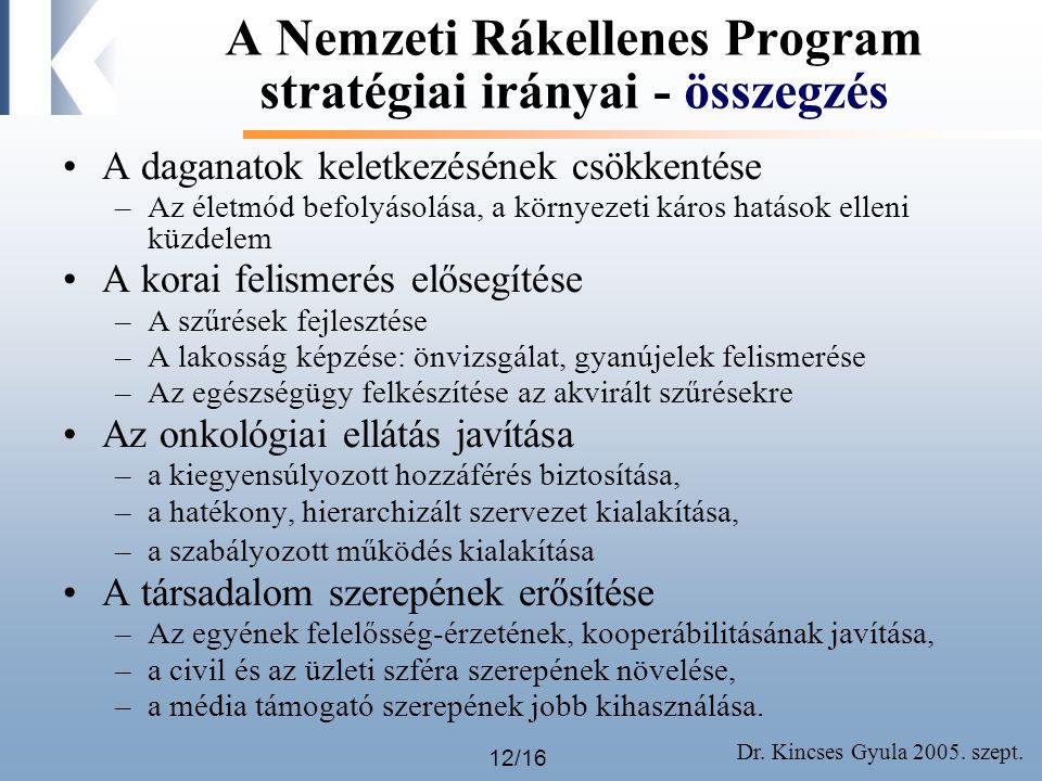 Dr. Kincses Gyula 2005. szept.