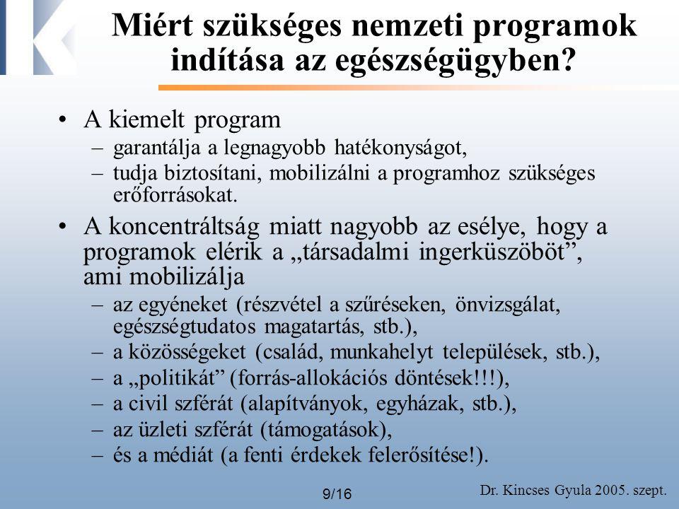 Dr.Kincses Gyula 2005. szept. 9/16 Miért szükséges nemzeti programok indítása az egészségügyben.