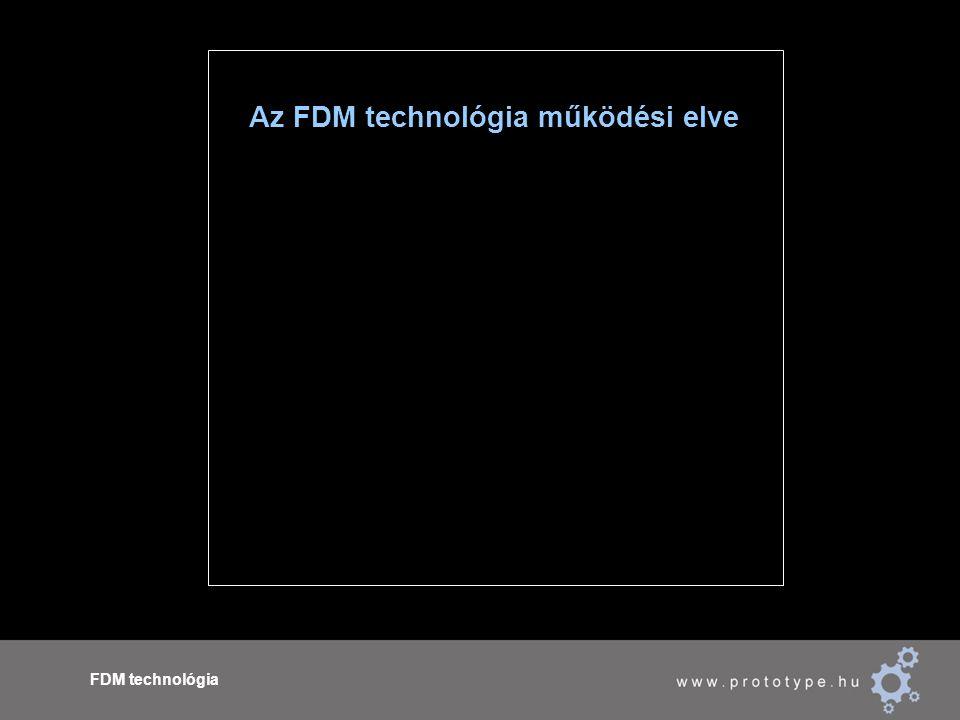 FDM technológia Az FDM technológia működési elve