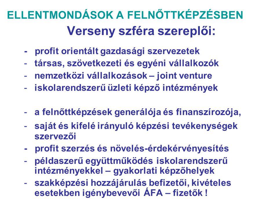 ELLENTMONDÁSOK A FELNŐTTKÉPZÉSBEN Verseny szféra szereplői: - profit orientált gazdasági szervezetek -társas, szövetkezeti és egyéni vállalkozók -nemz