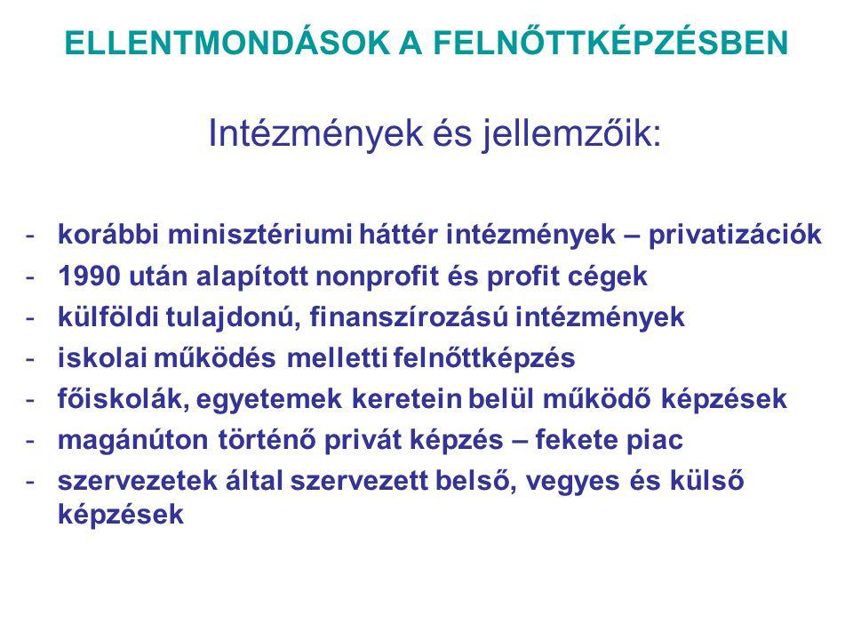 ELLENTMONDÁSOK A FELNŐTTKÉPZÉSBEN Intézmények és jellemzőik: -korábbi minisztériumi háttér intézmények – privatizációk -1990 után alapított nonprofit