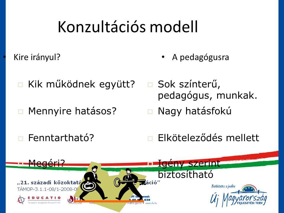 Konzultációs modell • Kire irányul.• A pedagógusra  Kik működnek együtt.