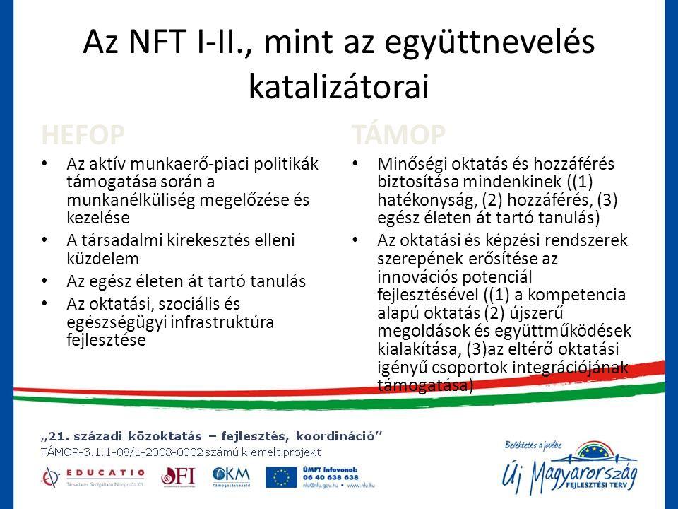 Az NFT I-II., mint az együttnevelés katalizátorai HEFOP • Az aktív munkaerő-piaci politikák támogatása során a munkanélküliség megelőzése és kezelése • A társadalmi kirekesztés elleni küzdelem • Az egész életen át tartó tanulás • Az oktatási, szociális és egészségügyi infrastruktúra fejlesztése TÁMOP • Minőségi oktatás és hozzáférés biztosítása mindenkinek ((1) hatékonyság, (2) hozzáférés, (3) egész életen át tartó tanulás) • Az oktatási és képzési rendszerek szerepének erősítése az innovációs potenciál fejlesztésével ((1) a kompetencia alapú oktatás (2) újszerű megoldások és együttműködések kialakítása, (3)az eltérő oktatási igényű csoportok integrációjának támogatása)