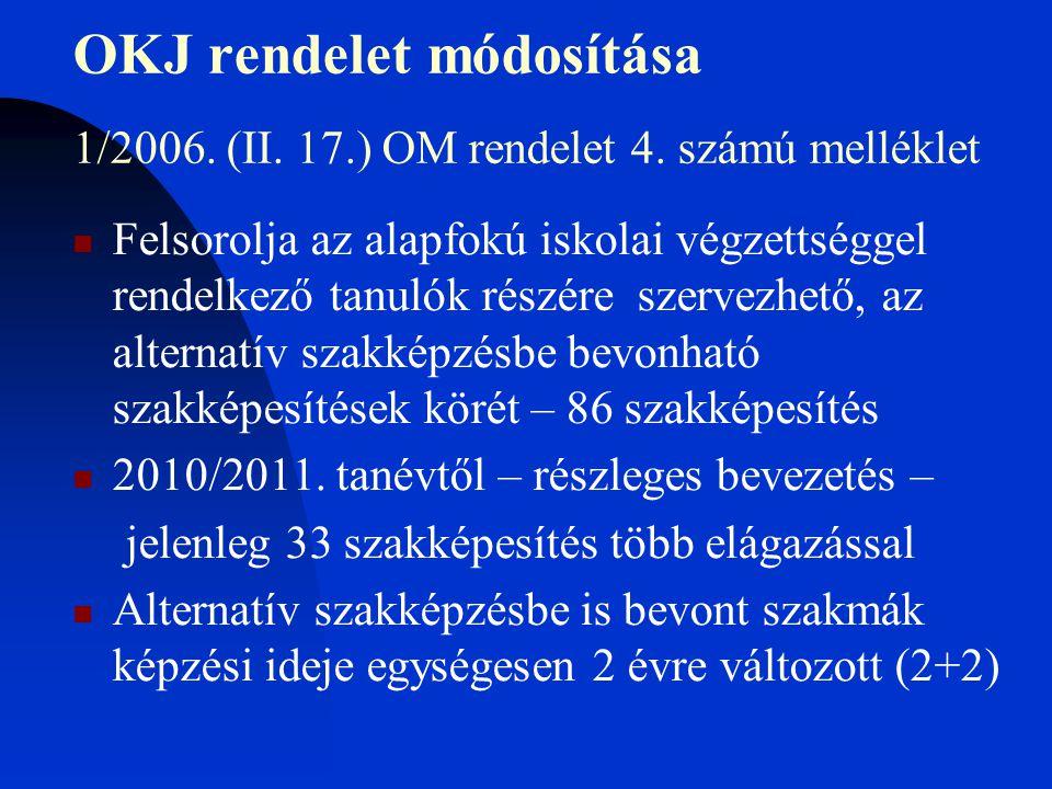 OKJ rendelet módosítása 1/2006. (II. 17.) OM rendelet 4. számú melléklet  Felsorolja az alapfokú iskolai végzettséggel rendelkező tanulók részére sze