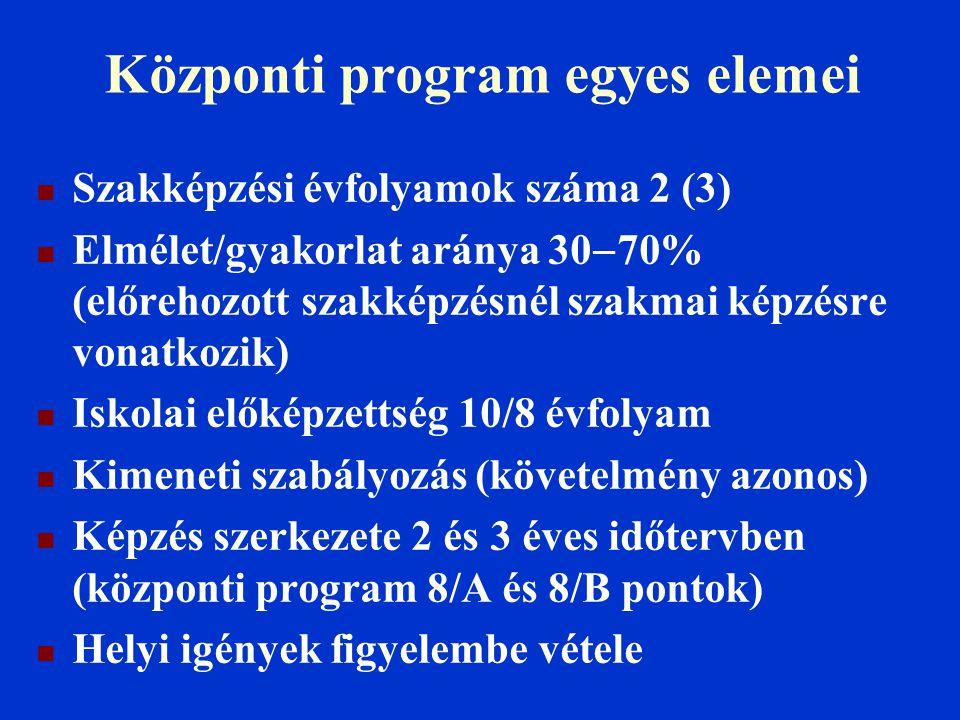 Központi program egyes elemei  Szakképzési évfolyamok száma 2 (3)  Elmélet/gyakorlat aránya 30  70% (előrehozott szakképzésnél szakmai képzésre von