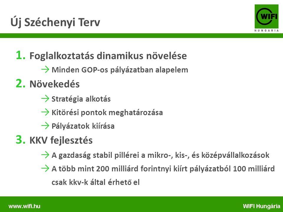 Új Széchenyi Terv 1. Foglalkoztatás dinamikus növelése → Minden GOP-os pályázatban alapelem 2.