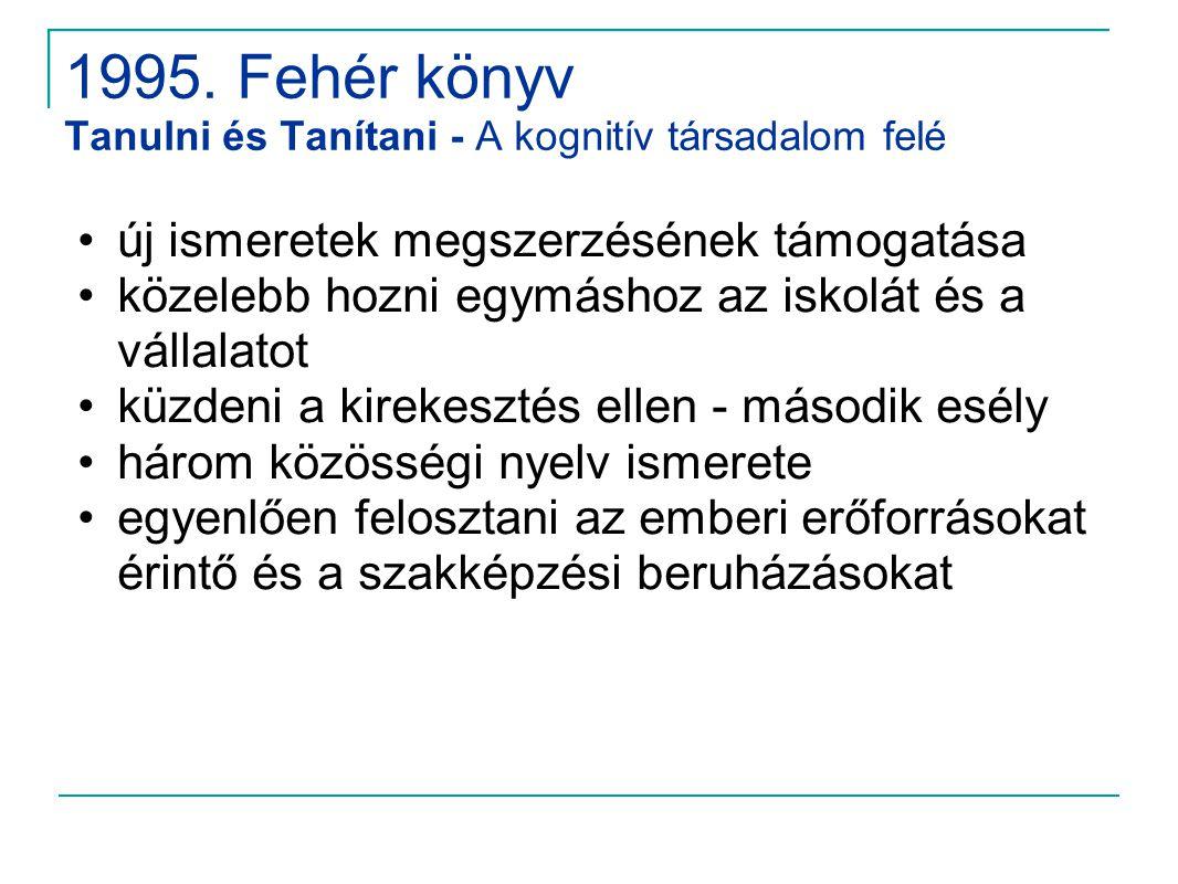 1995. Fehér könyv Tanulni és Tanítani - A kognitív társadalom felé •új ismeretek megszerzésének támogatása •közelebb hozni egymáshoz az iskolát és a v