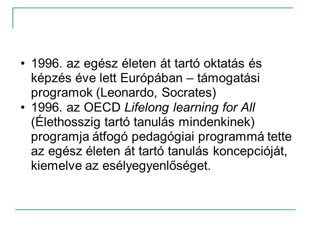 •1996. az egész életen át tartó oktatás és képzés éve lett Európában – támogatási programok (Leonardo, Socrates) •1996. az OECD Lifelong learning for