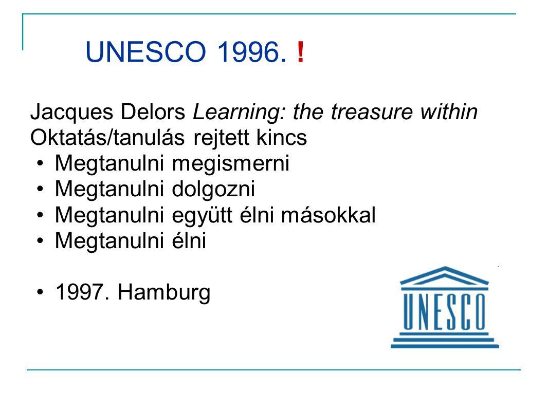 UNESCO 1996. ! Jacques Delors Learning: the treasure within Oktatás/tanulás rejtett kincs •Megtanulni megismerni •Megtanulni dolgozni •Megtanulni együ
