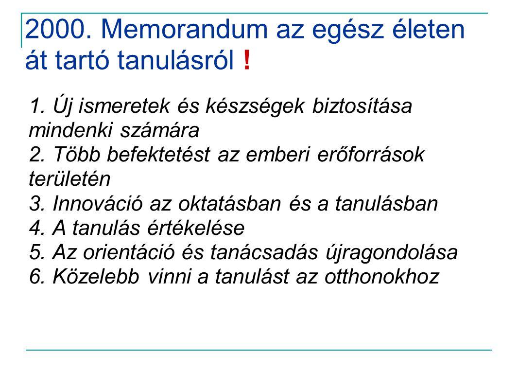 2000. Memorandum az egész életen át tartó tanulásról ! 1. Új ismeretek és készségek biztosítása mindenki számára 2. Több befektetést az emberi erőforr