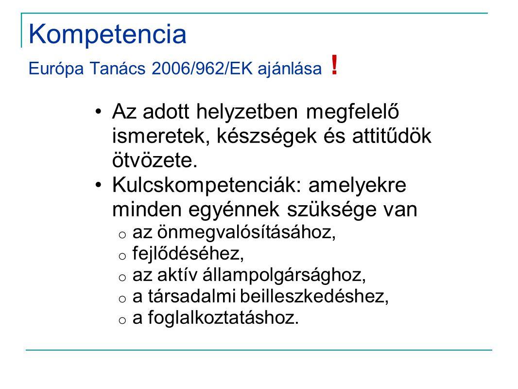Kompetencia Európa Tanács 2006/962/EK ajánlása ! •Az adott helyzetben megfelelő ismeretek, készségek és attitűdök ötvözete. •Kulcskompetenciák: amelye
