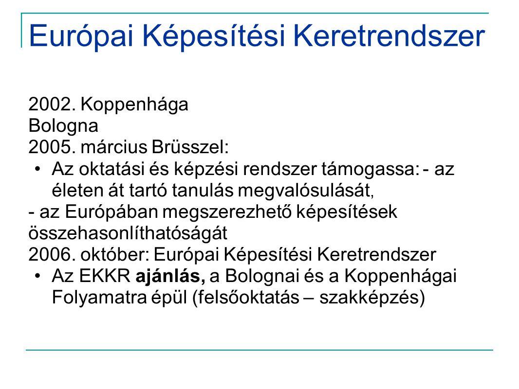 Európai Képesítési Keretrendszer 2002. Koppenhága Bologna 2005. március Brüsszel: •Az oktatási és képzési rendszer támogassa: - az életen át tartó tan
