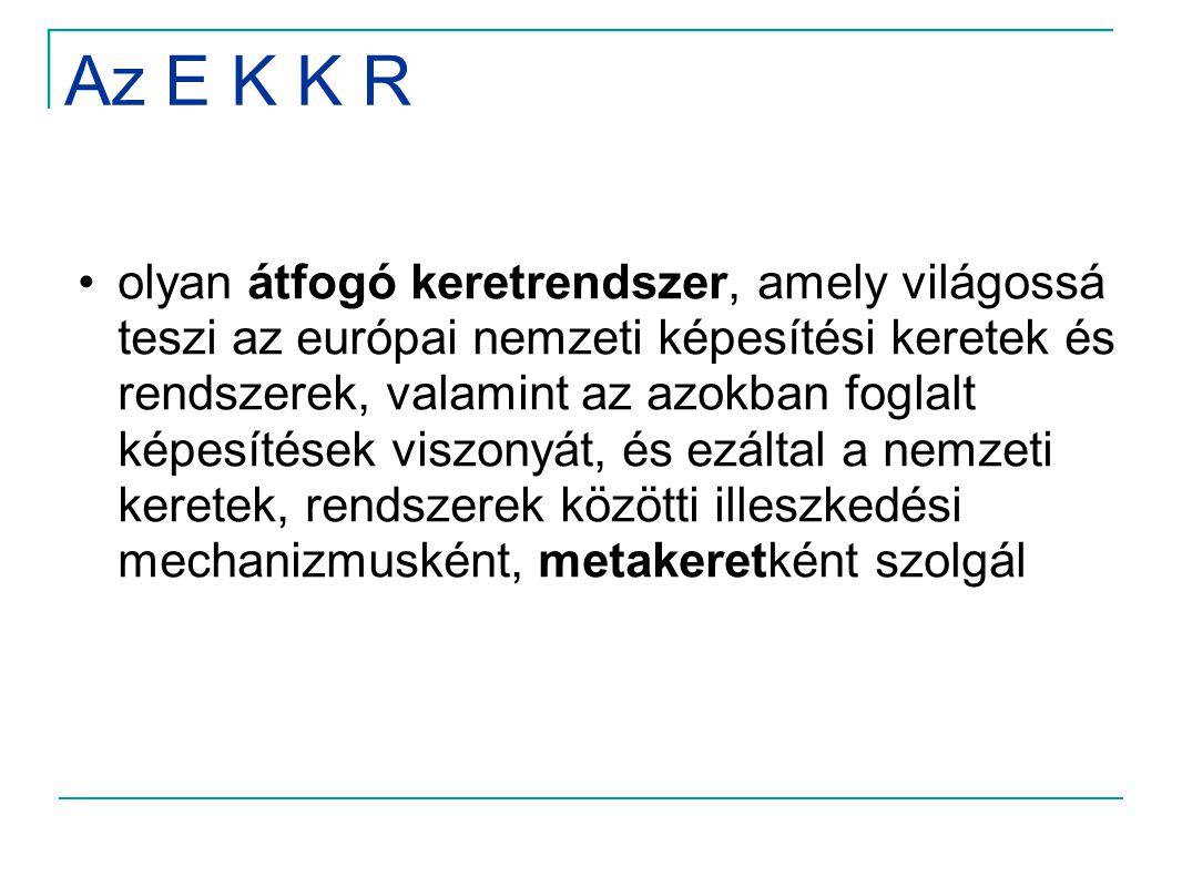 Az E K K R •olyan átfogó keretrendszer, amely világossá teszi az európai nemzeti képesítési keretek és rendszerek, valamint az azokban foglalt képesít