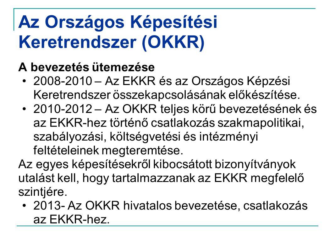 Az Országos Képesítési Keretrendszer (OKKR) A bevezetés ütemezése •2008-2010 – Az EKKR és az Országos Képzési Keretrendszer összekapcsolásának előkész