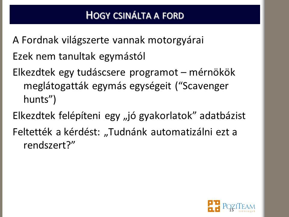 """H OGY CSINÁLTA A FORD A Fordnak világszerte vannak motorgyárai Ezek nem tanultak egymástól Elkezdtek egy tudáscsere programot – mérnökök meglátogatták egymás egységeit ( Scavenger hunts ) Elkezdtek felépíteni egy """"jó gyakorlatok adatbázist Feltették a kérdést: """"Tudnánk automatizálni ezt a rendszert 15"""