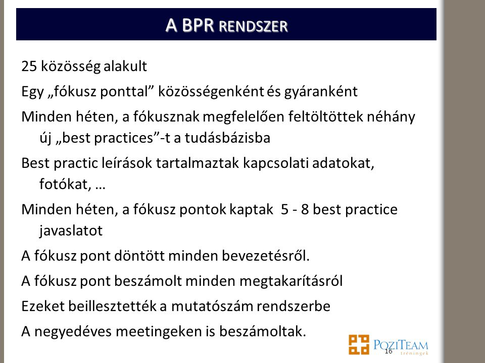 """A BPR RENDSZER 25 közösség alakult Egy """"fókusz ponttal közösségenként és gyáranként Minden héten, a fókusznak megfelelően feltöltöttek néhány új """"best practices -t a tudásbázisba Best practic leírások tartalmaztak kapcsolati adatokat, fotókat, … Minden héten, a fókusz pontok kaptak 5 - 8 best practice javaslatot A fókusz pont döntött minden bevezetésről."""