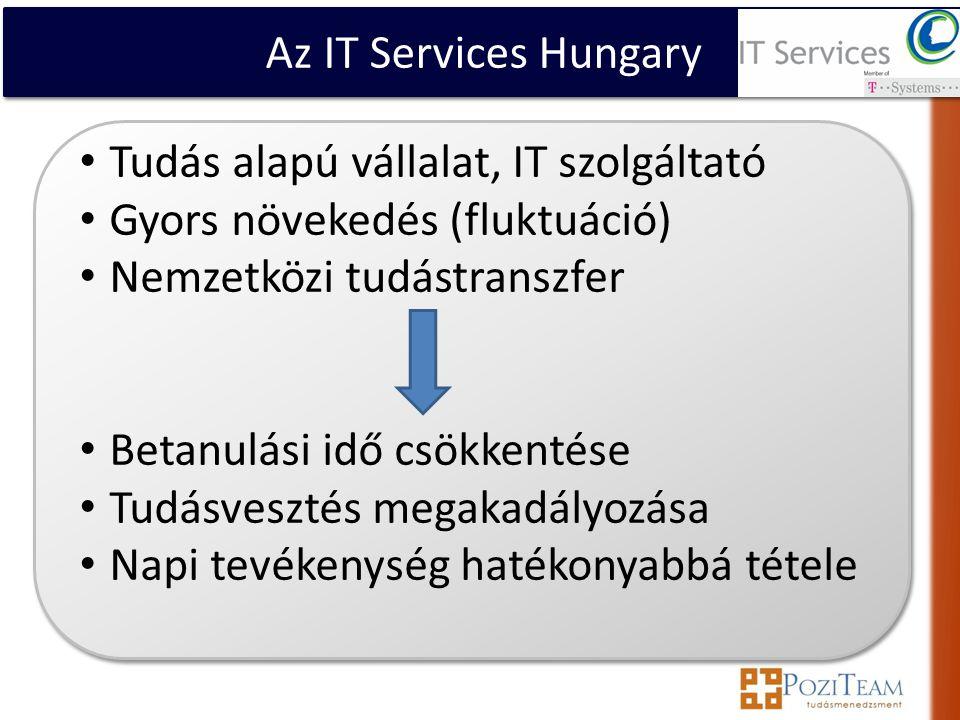 Az IT Services Hungary • Tudás alapú vállalat, IT szolgáltató • Gyors növekedés (fluktuáció) • Nemzetközi tudástranszfer • Betanulási idő csökkentése • Tudásvesztés megakadályozása • Napi tevékenység hatékonyabbá tétele
