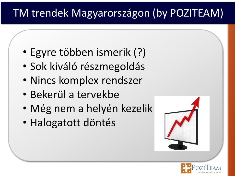TM trendek Magyarországon (by POZITEAM) • Egyre többen ismerik ( ) • Sok kiváló részmegoldás • Nincs komplex rendszer • Bekerül a tervekbe • Még nem a helyén kezelik • Halogatott döntés