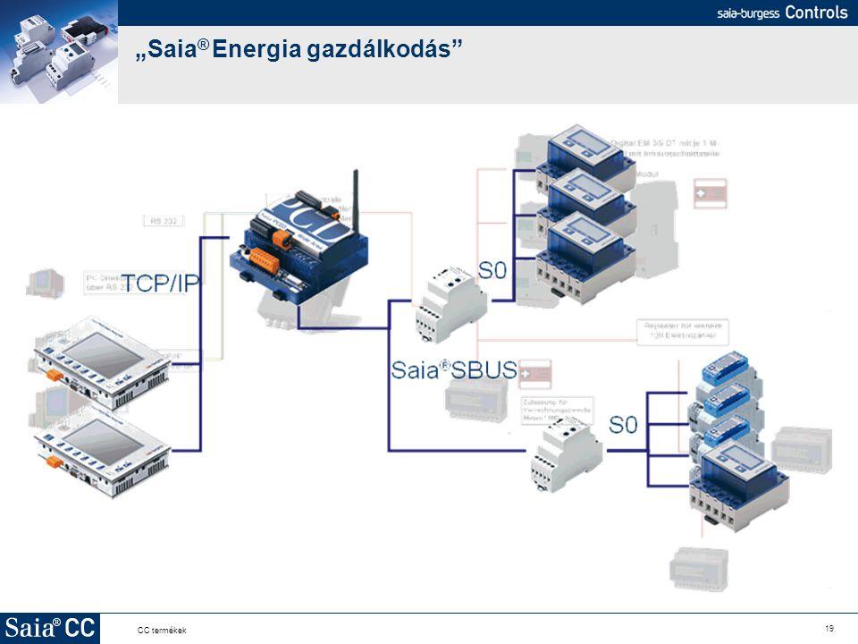"""19 CC termékek """"Saia ® Energia gazdálkodás"""""""