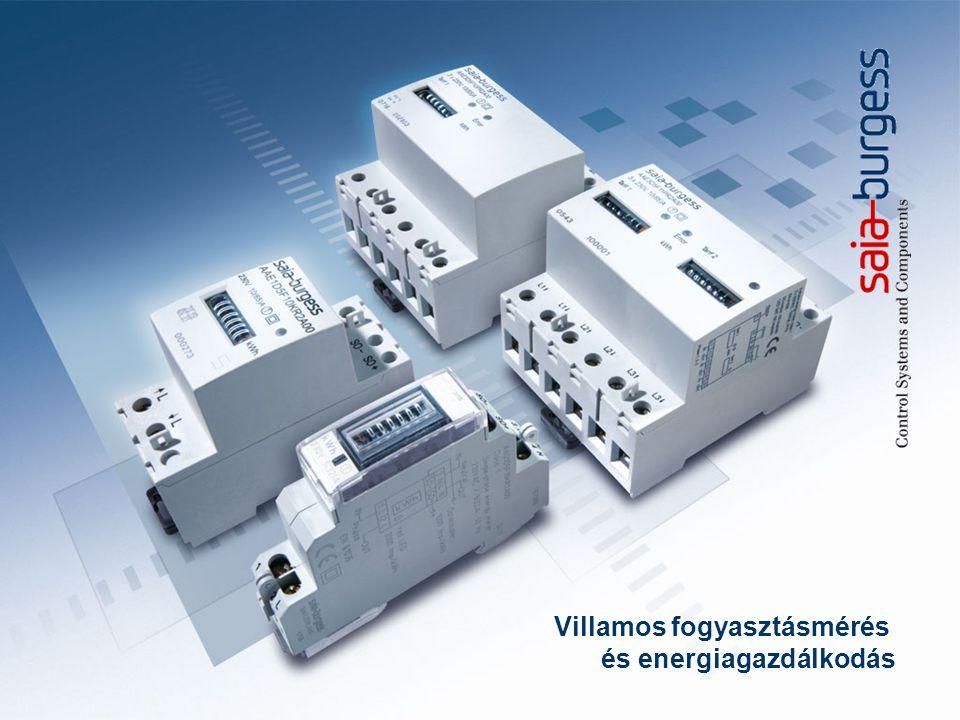 """8 CC termékek Egy kis """"villanyóra történelem… Történelem Technológia Energia gazdálkodás Energiamérés"""