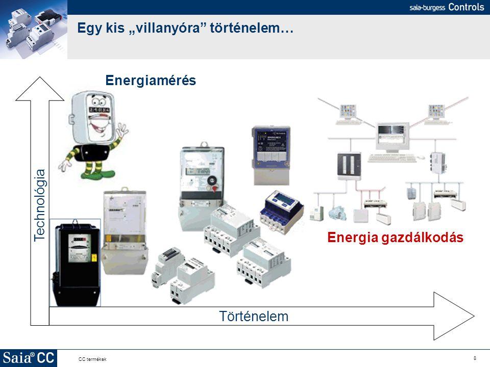 9 CC termékek Elsődleges és másodlagos mérés szerepe Elsődleges (primer) mérés:  Kapcsolat az energia szolgáltató felé  Hatósági számlázás Másodlagos mérések:  Kapcsolat az üzemeltető és a felhasználó között (üzletközpont, iroda, stb.)  Költségmegosztás  Energiagazdálkodás Elsődleges mérés (főmérő) Másodlagos mérés (mellékmérők)