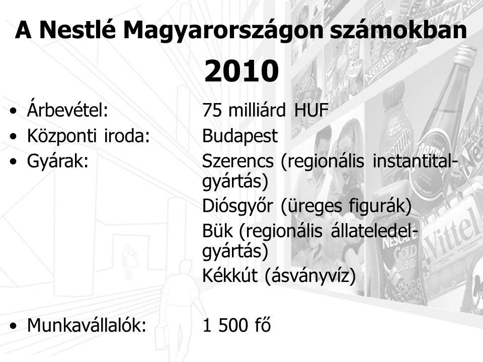 3.3 Javadalmazási struktúra •Árbevétel:75 milliárd HUF •Központi iroda: Budapest •Gyárak: Szerencs (regionális instantital- gyártás) Diósgyőr (üreges