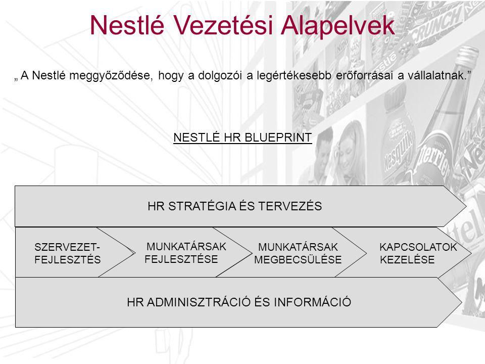 """3.3 Javadalmazási struktúra Nestlé Vezetési Alapelvek """" A Nestlé meggyőződése, hogy a dolgozói a legértékesebb erőforrásai a vállalatnak."""" SZERVEZET-"""
