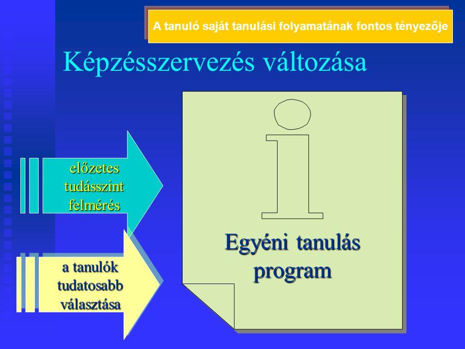 Képzésszervezés változása Egyéni tanulás program előzetestudásszintfelmérés a tanulók tudatosabbválasztása tudatosabbválasztása A tanuló saját tanulási folyamatának fontos tényezője