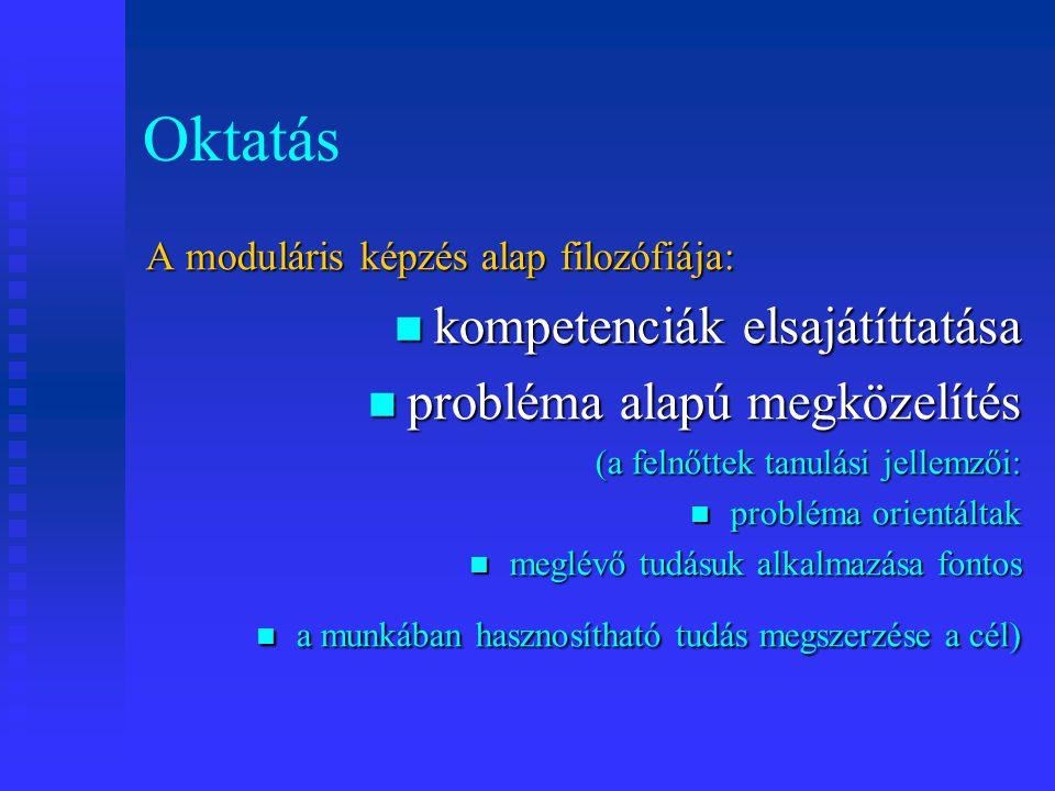 Oktatás A moduláris képzés alap filozófiája:  kompetenciák elsajátíttatása  probléma alapú megközelítés (a felnőttek tanulási jellemzői:  probléma orientáltak  meglévő tudásuk alkalmazása fontos  a munkában hasznosítható tudás megszerzése a cél)