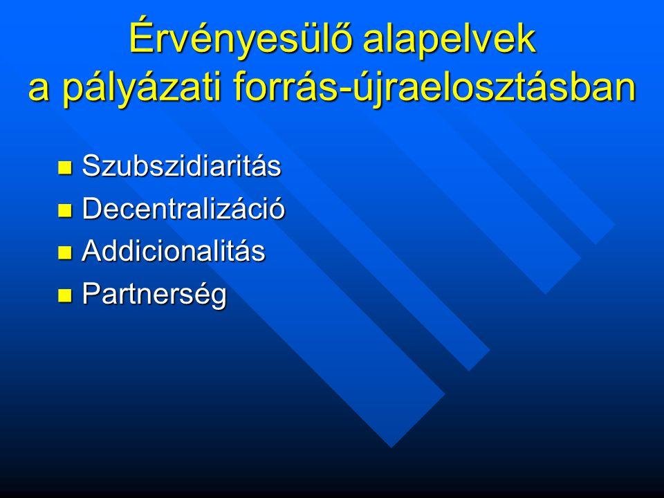 Érvényesülő alapelvek a pályázati forrás-újraelosztásban  Szubszidiaritás  Decentralizáció  Addicionalitás  Partnerség