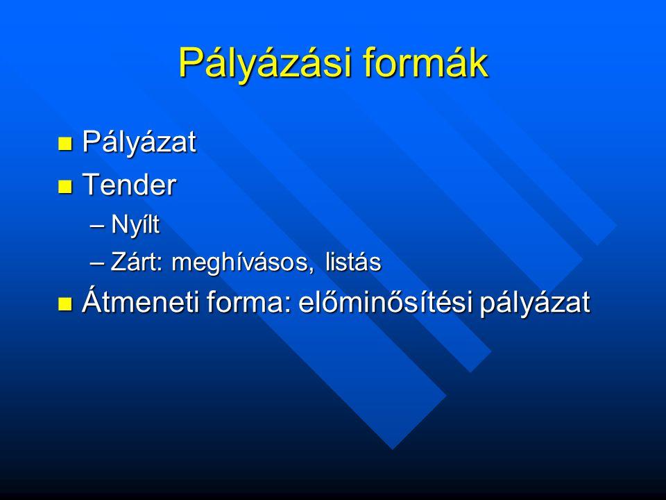 Pályázási formák  Pályázat  Tender –Nyílt –Zárt: meghívásos, listás  Átmeneti forma: előminősítési pályázat