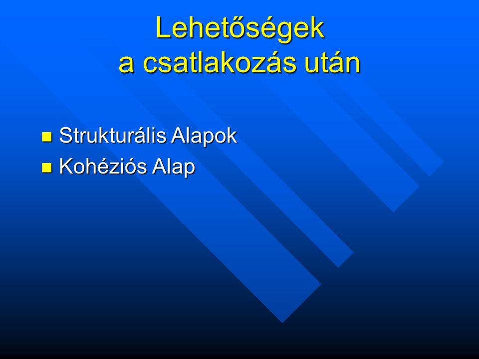 Lehetőségek a csatlakozás után  Strukturális Alapok  Kohéziós Alap