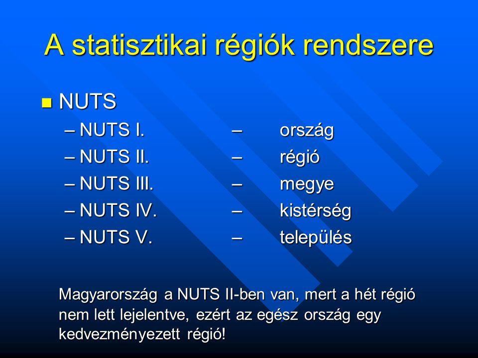 A statisztikai régiók rendszere  NUTS –NUTS I. – ország –NUTS II. – régió –NUTS III. – megye –NUTS IV. – kistérség –NUTS V. – település Magyarország