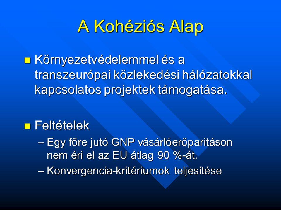 A Kohéziós Alap  Környezetvédelemmel és a transzeurópai közlekedési hálózatokkal kapcsolatos projektek támogatása.  Feltételek –Egy főre jutó GNP vá
