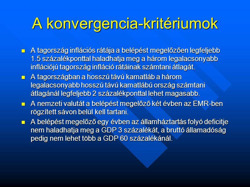 A konvergencia-kritériumok  A tagország inflációs rátája a belépést megelőzően legfeljebb 1.5 százalékponttal haladhatja meg a három legalacsonyabb inflációjú tagország infláció rátáinak számtani átlagát.