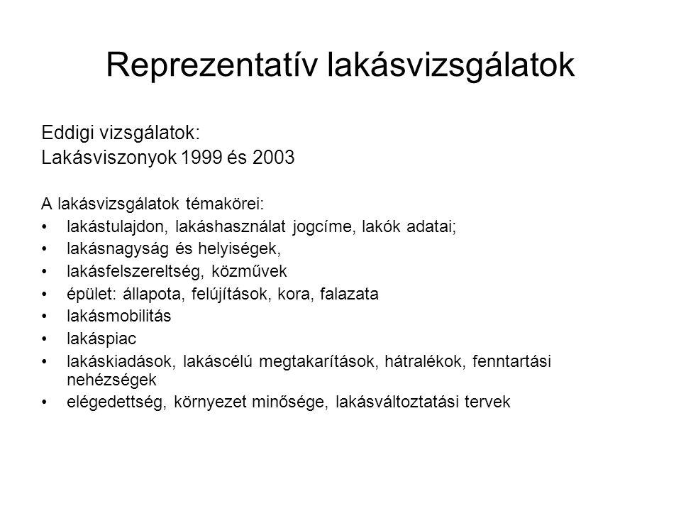 Reprezentatív lakásvizsgálatok Eddigi vizsgálatok: Lakásviszonyok 1999 és 2003 A lakásvizsgálatok témakörei: •lakástulajdon, lakáshasználat jogcíme, l