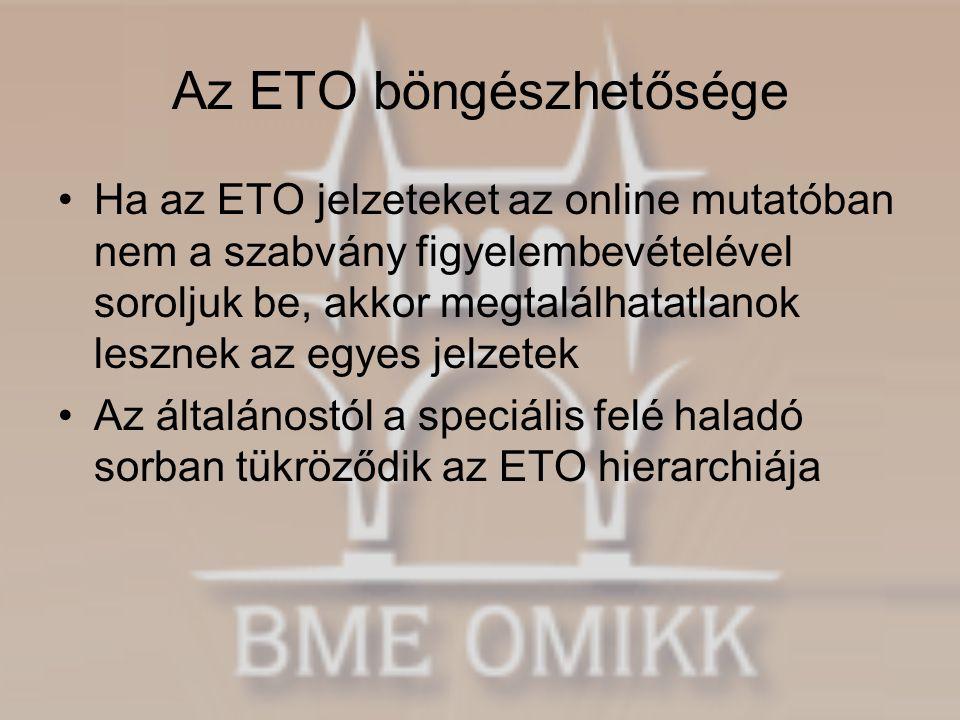 Az ETO böngészhetősége •Ha az ETO jelzeteket az online mutatóban nem a szabvány figyelembevételével soroljuk be, akkor megtalálhatatlanok lesznek az e