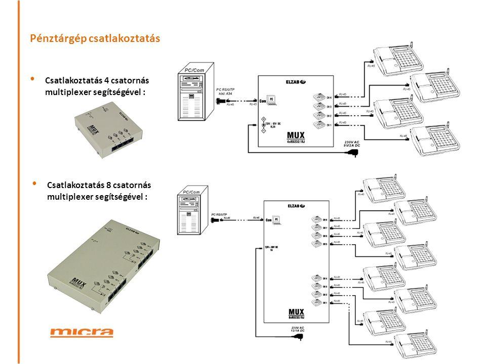 Pénztárgép csatlakoztatás • Csatlakoztatás 4 csatornás multiplexer segítségével : • Csatlakoztatás 8 csatornás multiplexer segítségével :