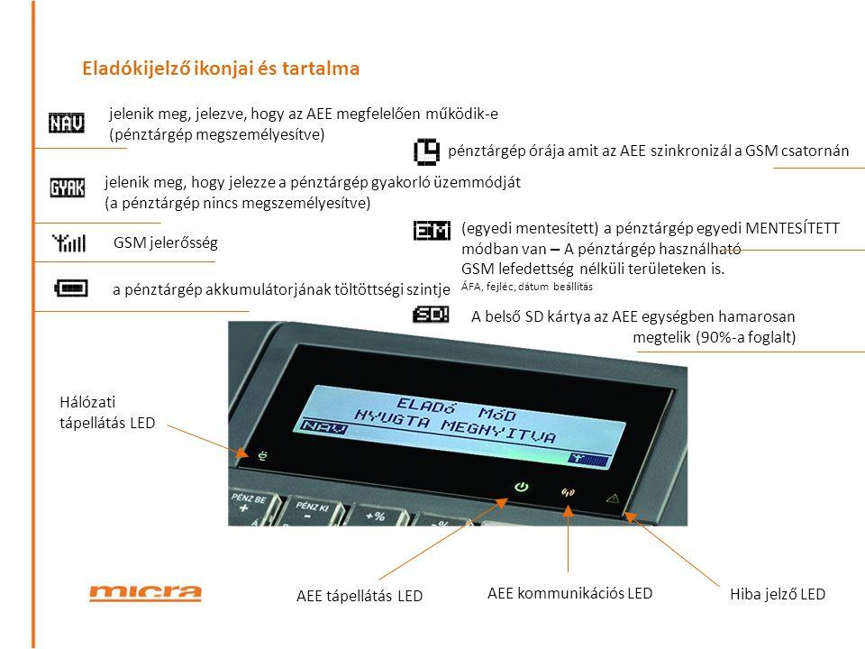 Eladókijelző ikonjai és tartalma Hálózati tápellátás LED AEE tápellátás LED AEE kommunikációs LED jelenik meg, jelezve, hogy az AEE megfelelően működi