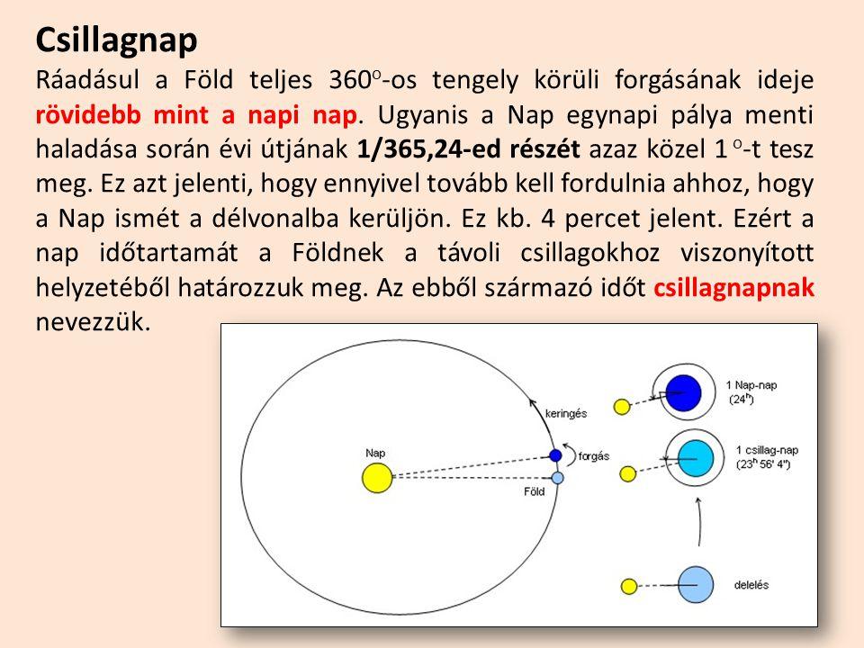 Forrás: E-tananyag (weblap), 2013. januári állapotweblap