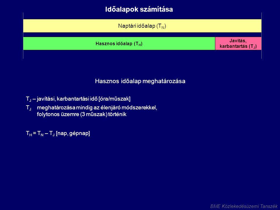 BME Közlekedésüzemi Tanszék Naptári időalap (T N ) Hasznos időalap (T H ) Javítás, karbantartás (T J ) Munkarend szerinti időalap (T MR ) T ÖK T MR = T N – T ÖK [nap, gépnap] Időalapok számítása Folytonos üzem esetén: T MR = T N - T J = T H Munkarend szerinti időalap meghatározása T MR = n munkanap * m műszak * t műszak * k gép [gépóra]Egy és két műszak esetén: n munkanap : munkanapok száma m műszak : műszakok száma t műszak : egy műszak hossza [munkaóra] k gép : gépek száma ahol