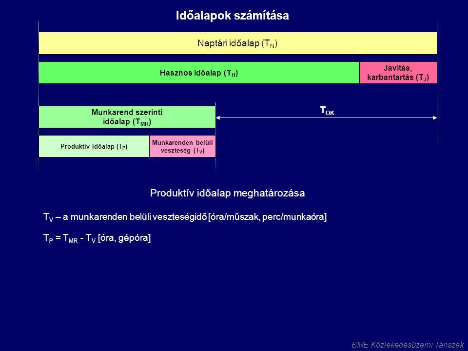 BME Közlekedésüzemi Tanszék Naptári időalap (T N ) Az időalapok közötti összefüggések Hasznos időalap (T H ) Javítás, karbantartás (T J ) Munkarend szerinti időalap (T MR ) Munkarenden belüli veszteség (T V ) T ÖK Produktív időalap (T P ) Időalapok számítása T N > T H ≥ T MR ≥ T P