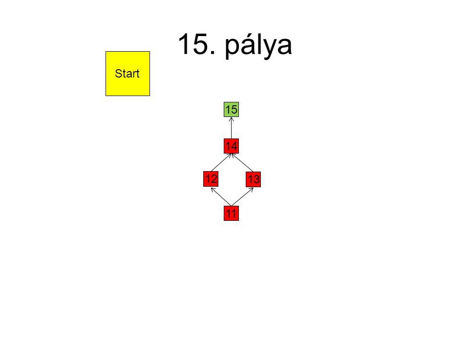 3. sorozat 14. pálya 2. szoba S C Cél... De nem kell mindig minden gombot megnyomni.