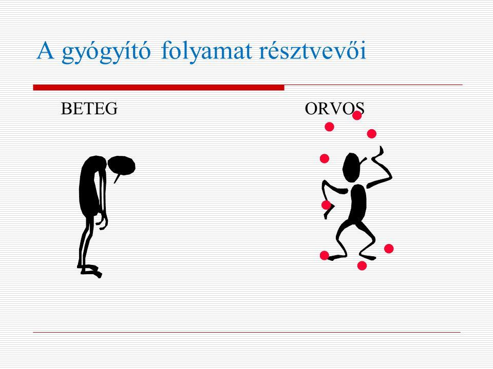 A gyógyító folyamat résztvevői BETEGORVOS