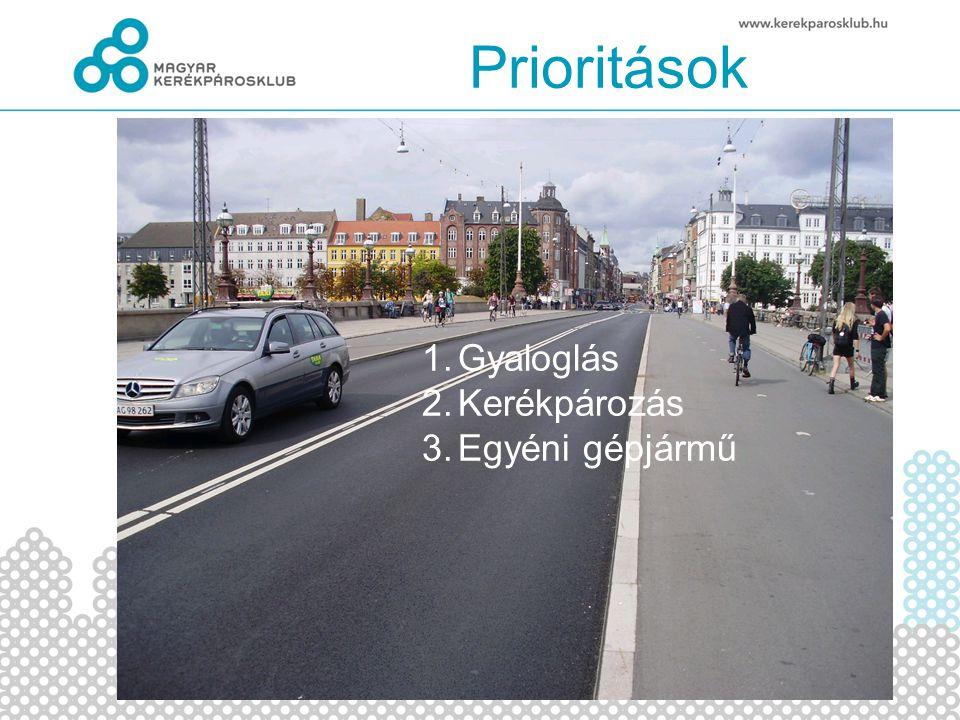 Prioritások 1.Gyaloglás 2.Kerékpározás 3.Egyéni gépjármű