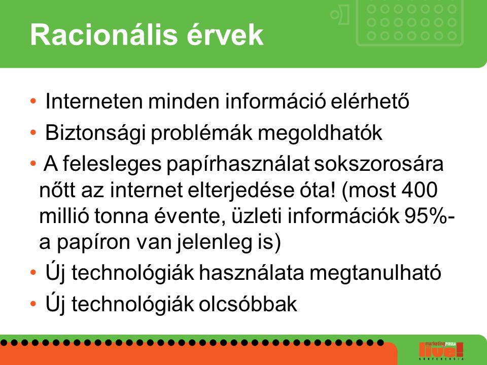 Racionális érvek • Interneten minden információ elérhető • Biztonsági problémák megoldhatók • A felesleges papírhasználat sokszorosára nőtt az internet elterjedése óta.