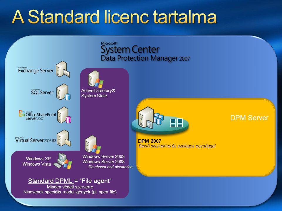 "Standard DPML = ""File agent"" Minden védett szerverre Nincsenek speciális modul igények (pl. open file) Active Directory® System State Windows Server 2"